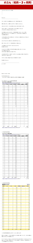 「楽天アフィリエイト報酬初月画像」dai