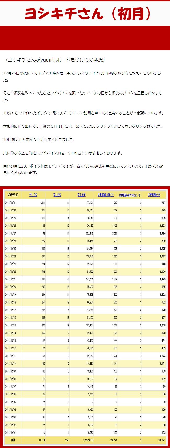 「楽天アフィリエイト報酬初月画像」yoshikichi